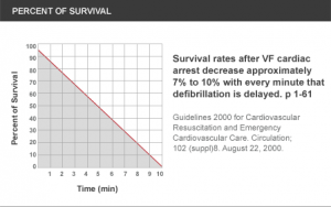 Percent_Of_Survival_graph (1)